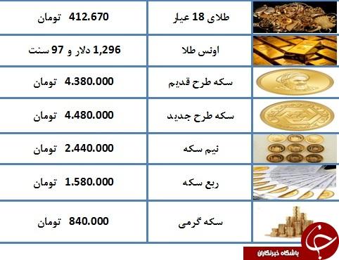 درحال تکمیل/// نرخ سکه و طلا در ۲۰ اسفند ۹۷/ سکه ارزان شد + جدول