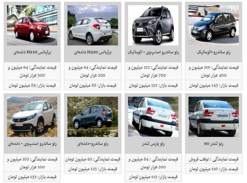 آخرین قیمت محصولات پارس خودرو+ جدول