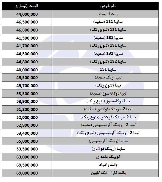 خودروهایی که با ۴۰ تا ۶۰ میلیون میتوان خرید + جدول