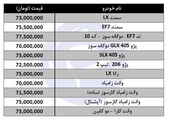 با ۷۰ میلیون تومان کدام خودرو را میتوان خرید؟