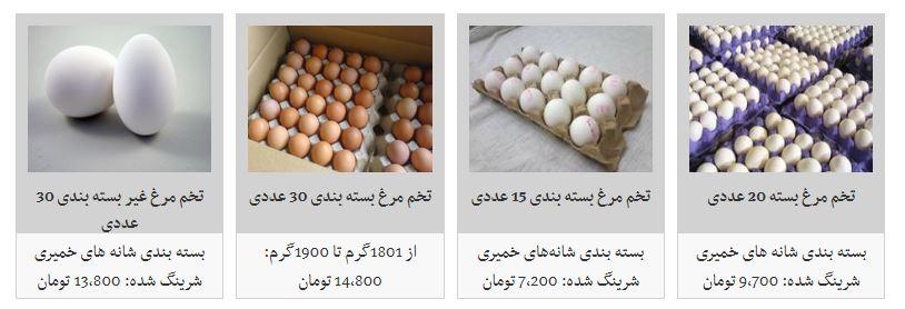 قیمت تخم مرغ داخلی پوسته سفید