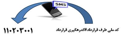 سامانه املاک/ نحوه استفاده از سامانه پیامکی سامانه املاک کشور