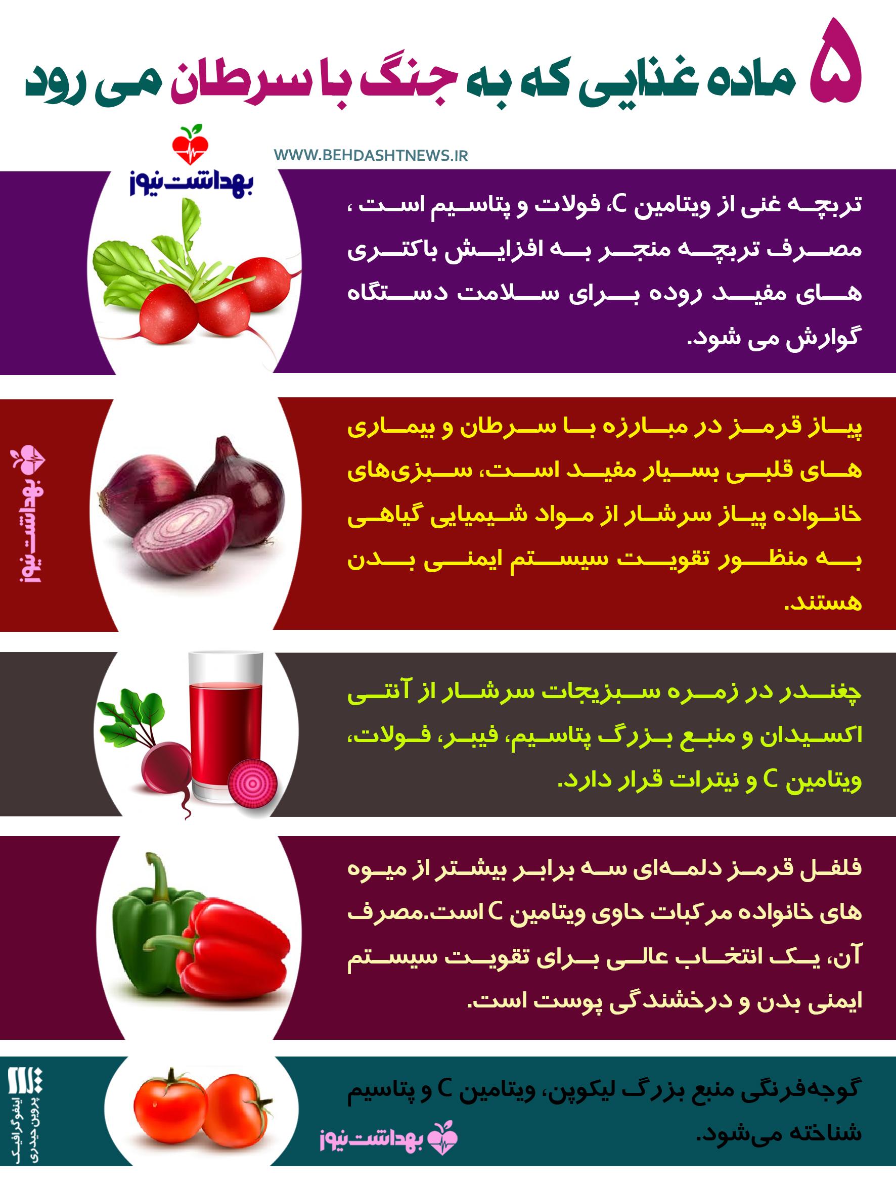 ۵ ماده غذایی اعجاب انگیز که به جنگ با سرطان میرود + اینفوگرافیک