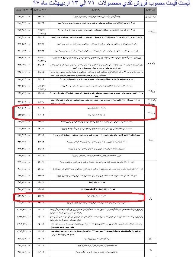 سه محصول ایران خودرو بیش از ۴میلیون و ۷۰۰ هزار تومان گران شد+ جدول
