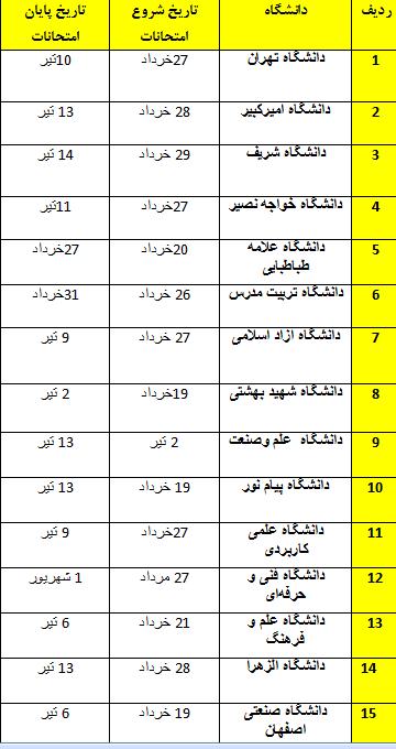 زمان برگزاری امتحانات نیمسال دوم دانشگاه های تهران+جدول