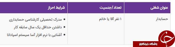 استخدام حسابدار در شرکت پشم سنگ آریا در اصفهان