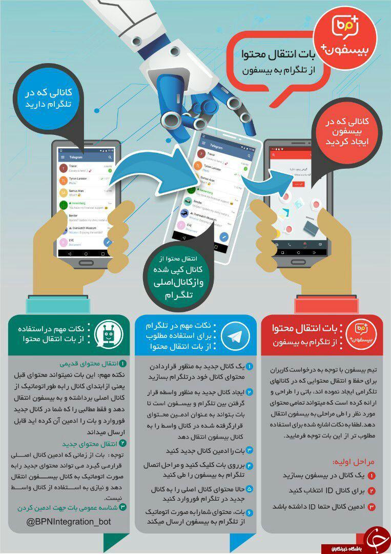 چگونه محتوای کانال تلگرامی خود را به پیامرسان بیسفون پلاس منتقل کنیم؟