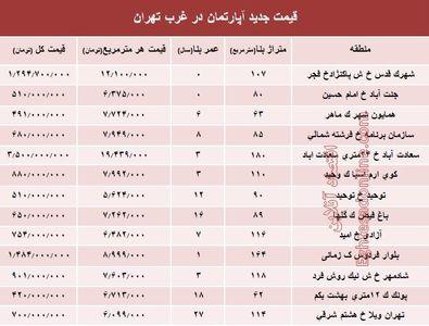 مظنه آپارتمانهای در غرب پایتخت + جدول