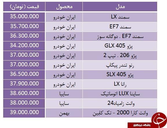 قیمت خودرو های زیر ۴۰ میلیون تومان در بازار