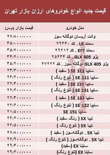 خودروهایی که ارزان شدند + جدول