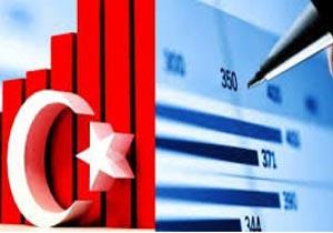 تأملی بر رویکرد ترکیه برای رسیدن به توسعه اقتصادی و صنعتی