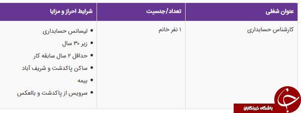 استخدام کارشناس حسابداری در شرکت معتبر در تهران