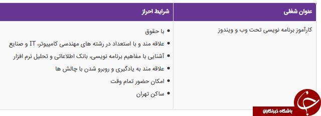 استخدام کارآموز برنامه نویسی تحت وب و ویندوز در تهران