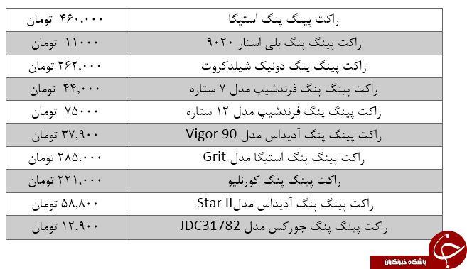 قیمت انواع راکت پینگ پونگ در بازار