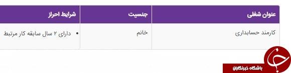 استخدام کارمند حسابداری دریک شرکت بزرگ و معتبر تولیدی در تهران