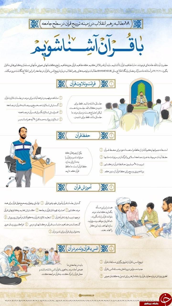 18مطالبه رهبر انقلاب در زمینه ترویج قرآن در سطح جامعه +عکس