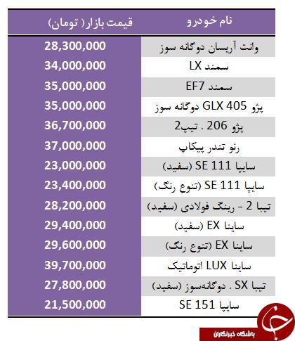 با 20 تا 40 میلیون تومان، چه خودروهایی می توان خرید؟
