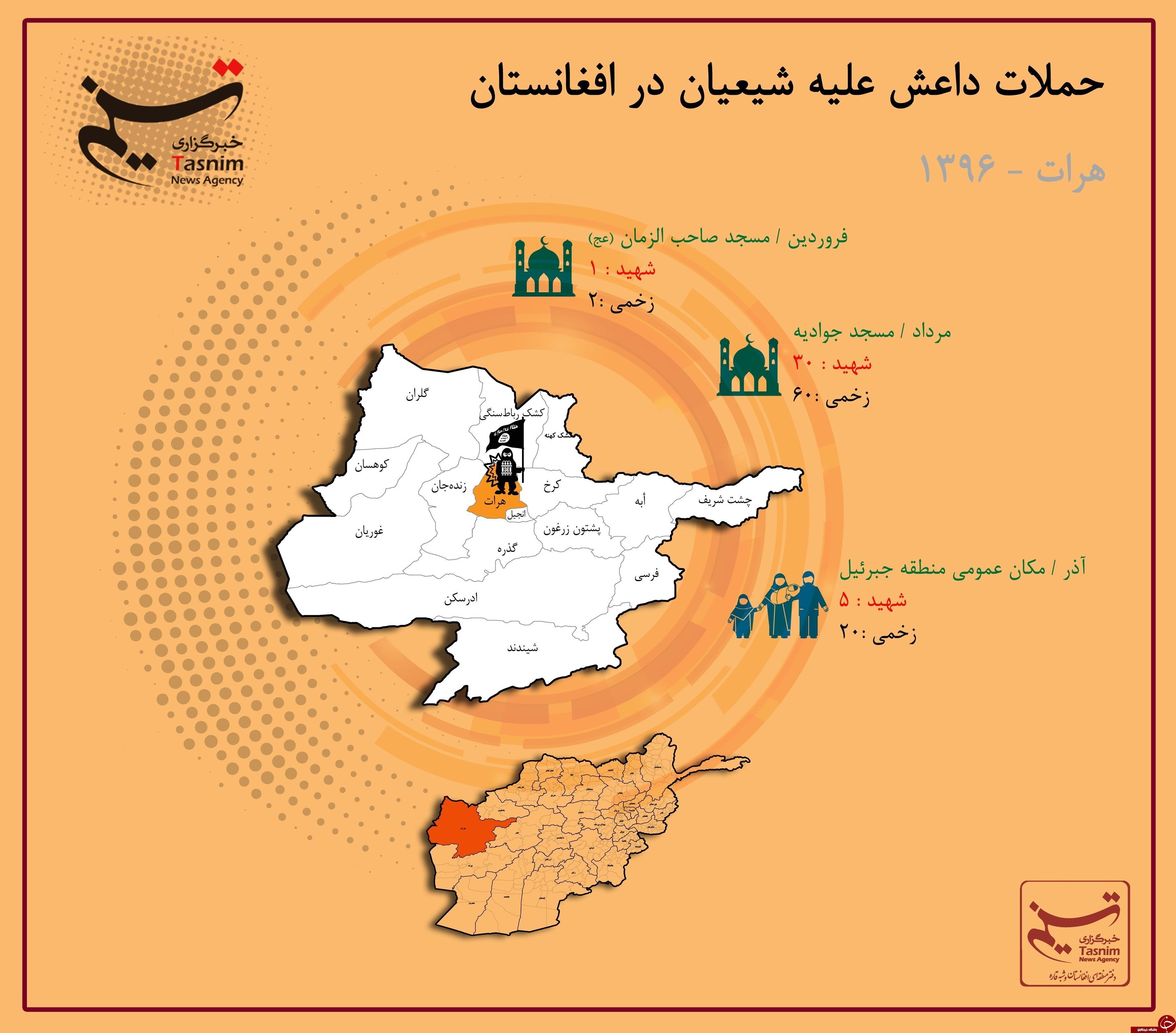 نگاهی به حملات تروریستی داعش علیه شیعیان افغانستان در سال ۹۶+ نقشه و نمودار