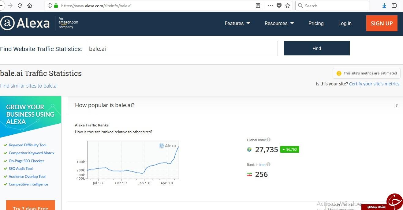 افت شدید کاربران تلگرام با فیلتر آن در روسیه و ایران/ افزایش مخاطبان پیام رسان های داخلی