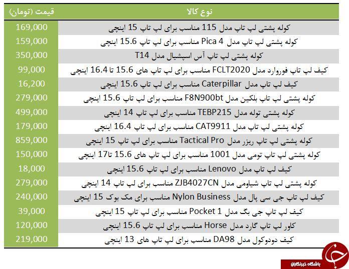 قیمت انواع کیف و کاور لپ تاپ در بازار+ جدول