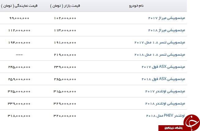 لیست قیمت خودرو میتسوبیشی در بازار + جدول