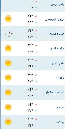 کمینه و بیشینه دمای هوای هرمزگان ۱۰ خرداد ۹۷