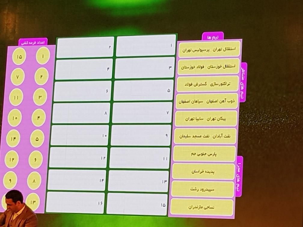 برنامه هجدهمین دوره لیگ برتر فوتبال ایران