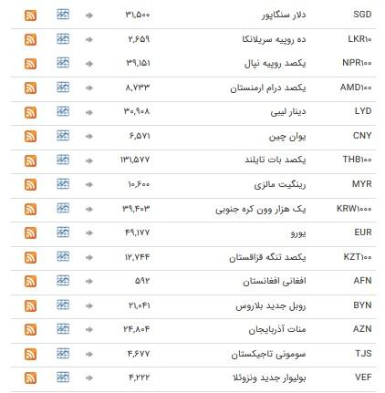نرخ ۳۹ ارز بانکی ثابت ماند + جدول