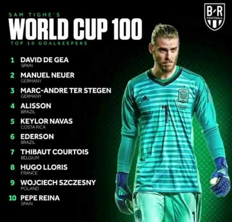 برترینهای جام جهانی از نگاه بلیچر ریپورت + عکس