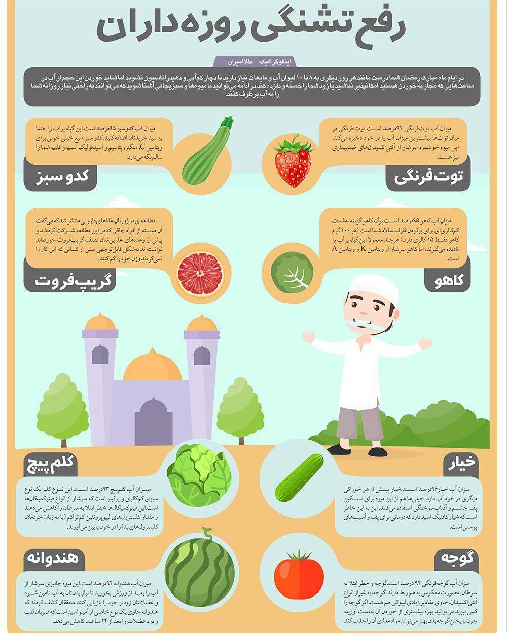 خوراکیهای ضد تشنگی در روزهای گرم ماه رمضان