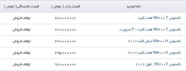 آخرین قیمت محصولات لکسوس در بازار + جدول