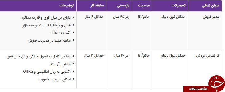 استخدام مدیر فروش و کارشناس فروش در یک شرکت معتبر در تهران