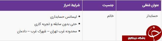استخدام حسابدار در یک شرکت معتبر در استان تهران
