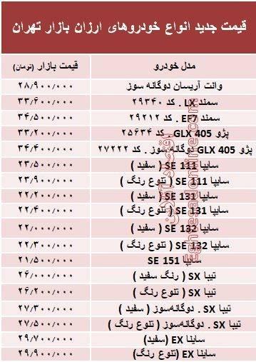 ارزانقیمتترین خودروهای در بازار تهران کدامند؟
