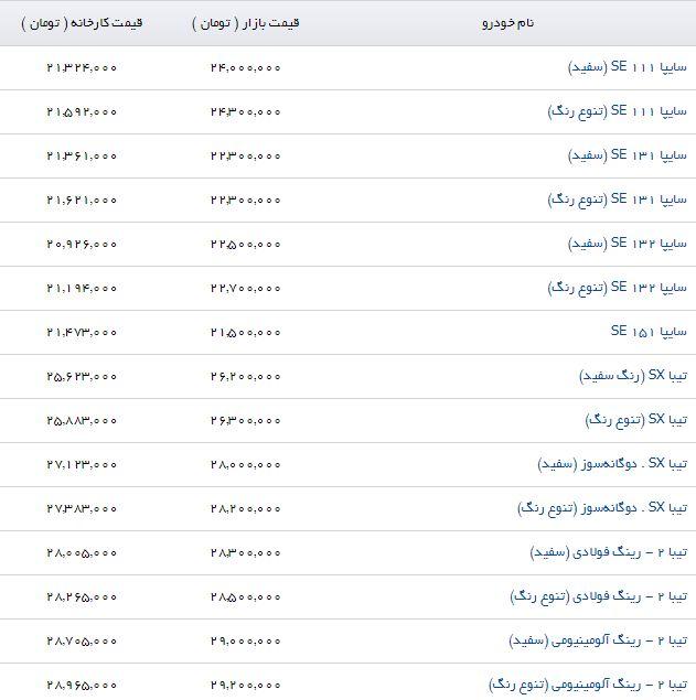 قیمت جدید محصولات سایپا اعلام شد (۲۰/خرداد/۹۷)