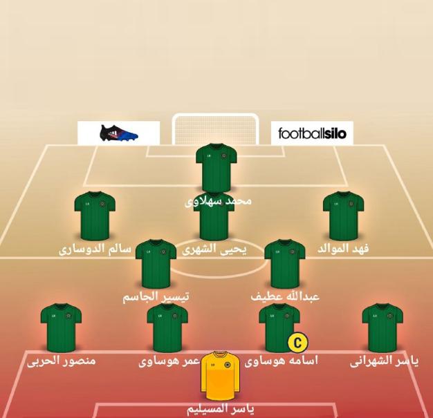آشنایی با تیم های گروه A جام جهانی /حضور شاهزاده های سعودی در جشن جهانی فوتبال