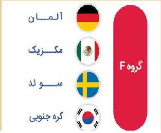 کاملترین برنامه و زمابندی رقابتهای جام جهانی فوتبال ۲۰۱۸ روسیه