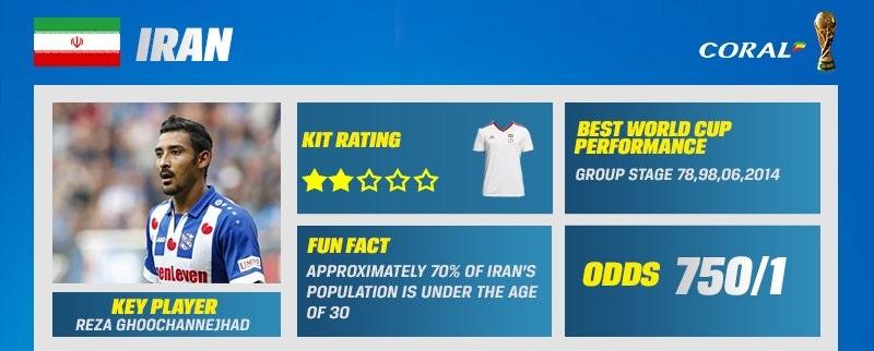 قوچان نژاد ستاره احتمالی تیم ملی ایران در جام جهانی ۲۰۱۸ روسیه+عکس
