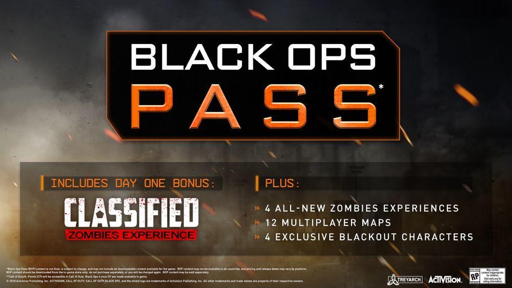 معرفی شاخصههای جدید Call of Duty Black Ops 4 +تیزر