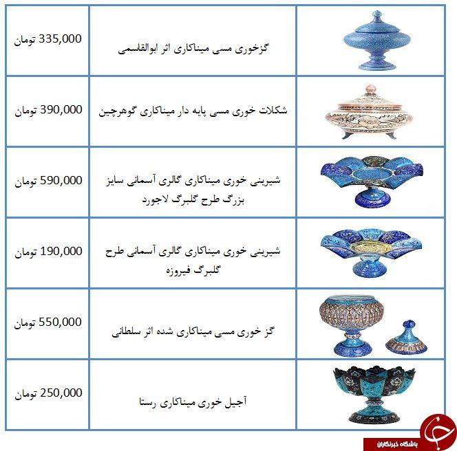 قیمت برخی ظروف میناکاری در بازار + جدول