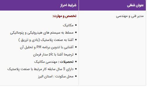 استخدام مدیر فنی و مهندسی در البرز