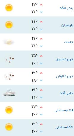 کمینه و بیشینه دمای هوای هرمزگان ۲۴ خرداد ۹۷