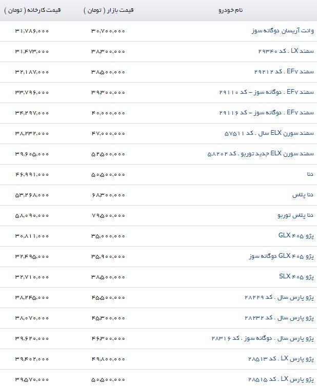 قیمت جدید محصولات ایران خودرو در بازار (۲۴/خرداد/۹۷)