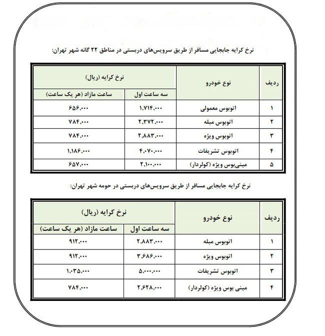 نرخ  کرایه خطوط اتوبوسرانی و مینی بوس رانی شهر تهران در سال 97 اعلام شد + جداول قیمت ها