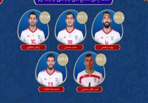 آشنایی و آنالیز بیشتر تیم مراکش، اولین حریف ایران در رقابتهای جام جهانی +فیلم