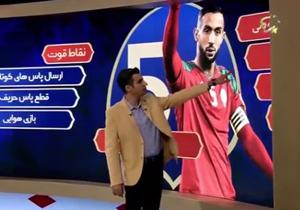 بررسی بازیکنان تیم ملی مراکش +فیلم