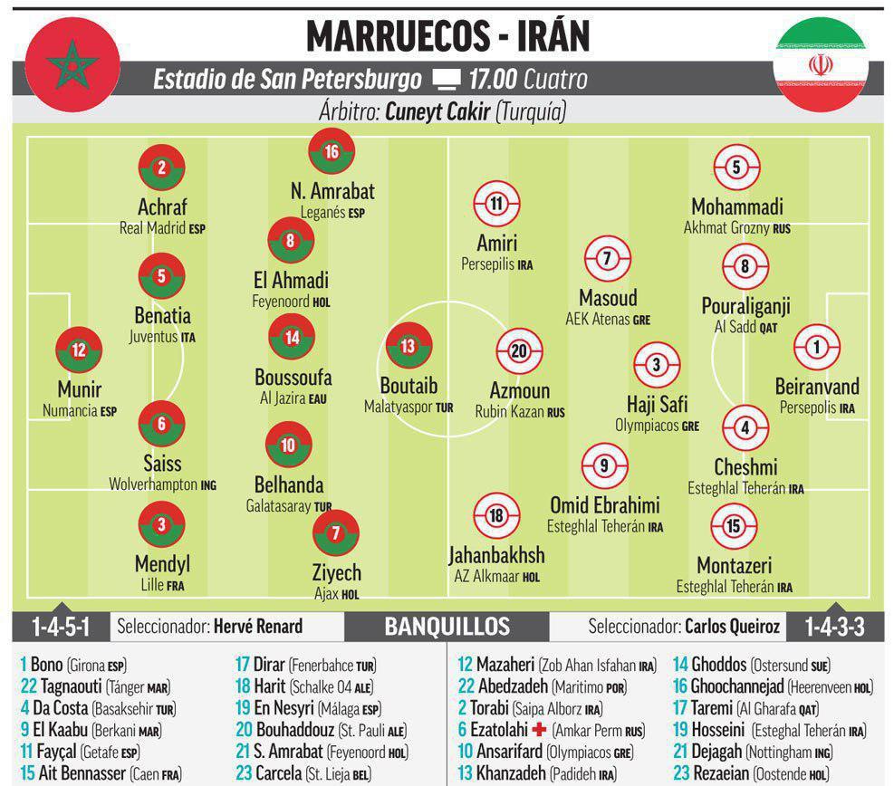 روزنامه مارکا ترکیب احتمالی ایران و مراکش را اعلام کرد