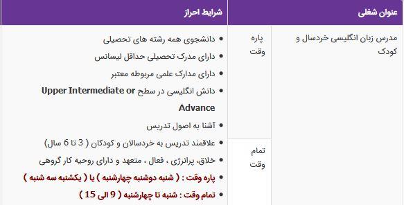 استخدام مدرس زبان خانم در موسسه بین المللی راه ابریشم