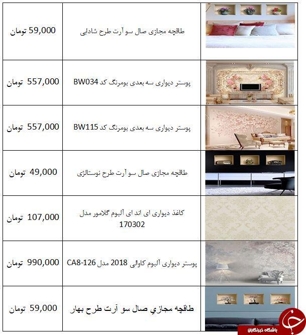 برای خرید کاغذ دیواری چقدر باید هزینه کرد؟