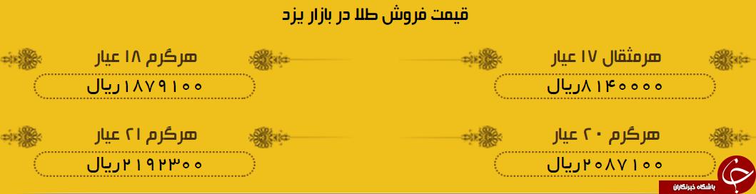 قیمت طلا پنج شنبه ۳ خردادماه در بازار یزد